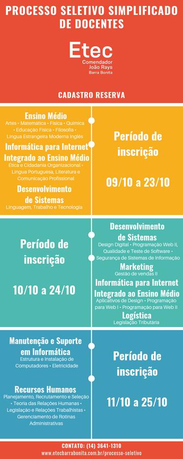 Processo seletivo simplificado de docentes 2019